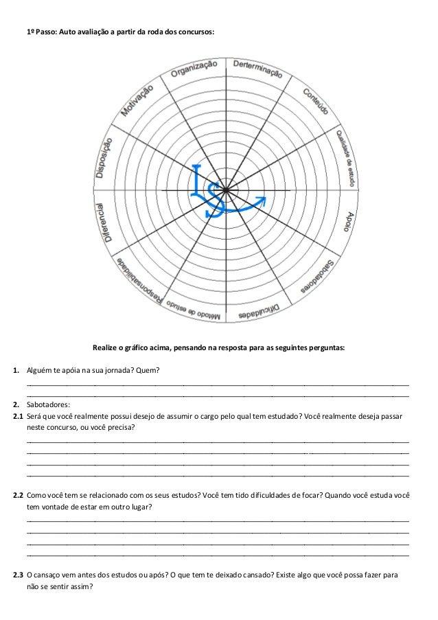 1º Passo: Auto avaliação a partir da roda dos concursos: Realize o gráfico acima, pensando na resposta para as seguintes p...