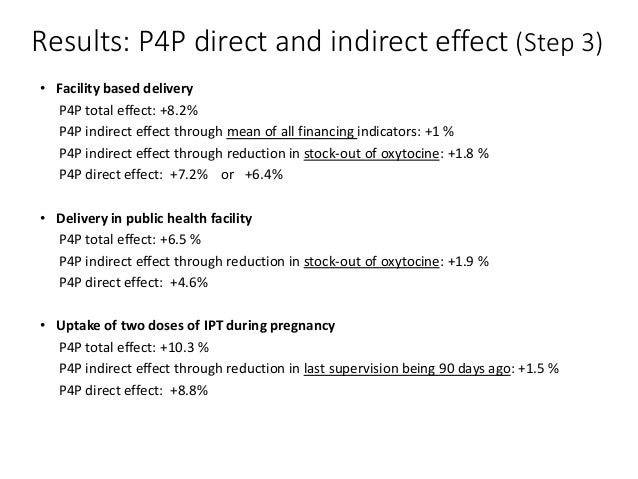 Results: P4P direct and indirect effect (Step 3) • Facility based delivery P4P total effect: +8.2% P4P indirect effect thr...
