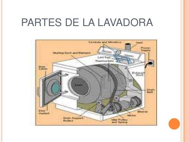 Laura aristizabal karen ramirez for Funcion de la lavadora