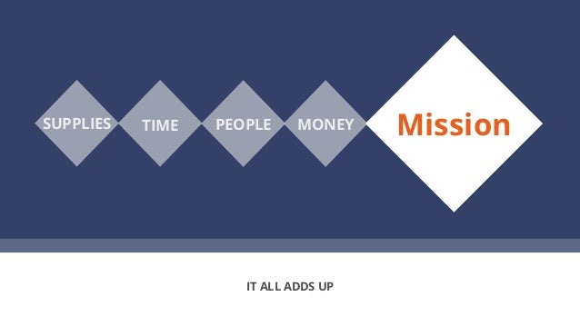 MONEY IT ALL ADDS UP MissionPEOPLETIMESUPPLIES