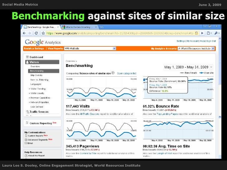 Social Media Metrics                                                           June 3, 2009         Benchmarking against s...
