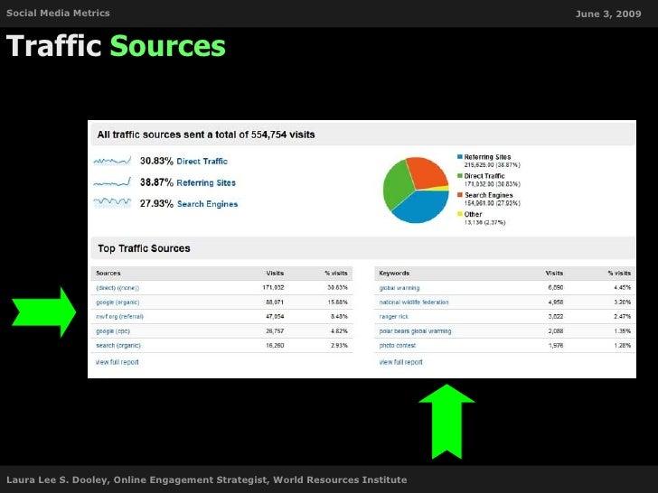 Social Media Metrics                                                           June 3, 2009    Traffic Sources     Laura L...