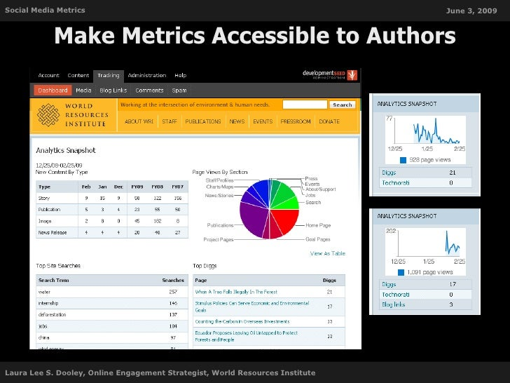 Social Media Metrics                                                           June 3, 2009                Make Metrics Ac...