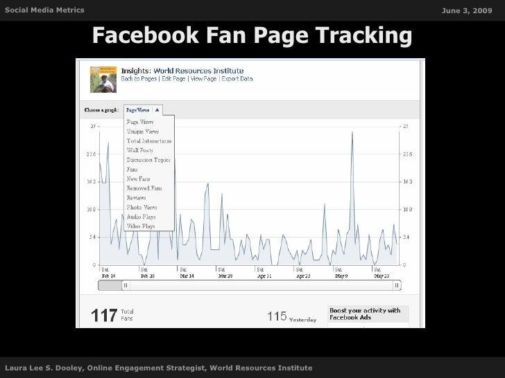 Social Media Metrics                                                           June 3, 2009                           Face...