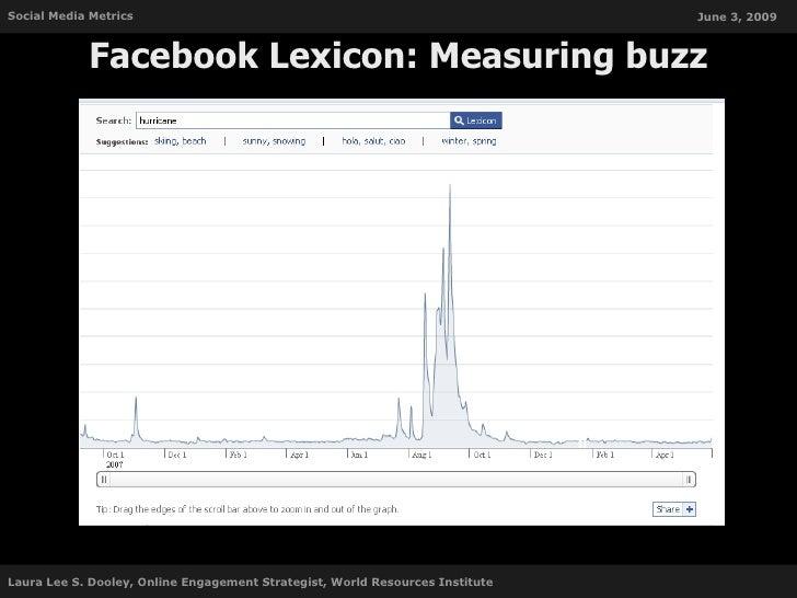 Social Media Metrics                                                           June 3, 2009                Facebook Lexico...