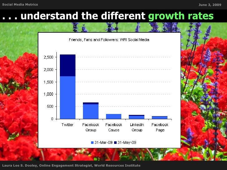 Social Media Metrics                                                           June 3, 2009    . . . understand the differ...