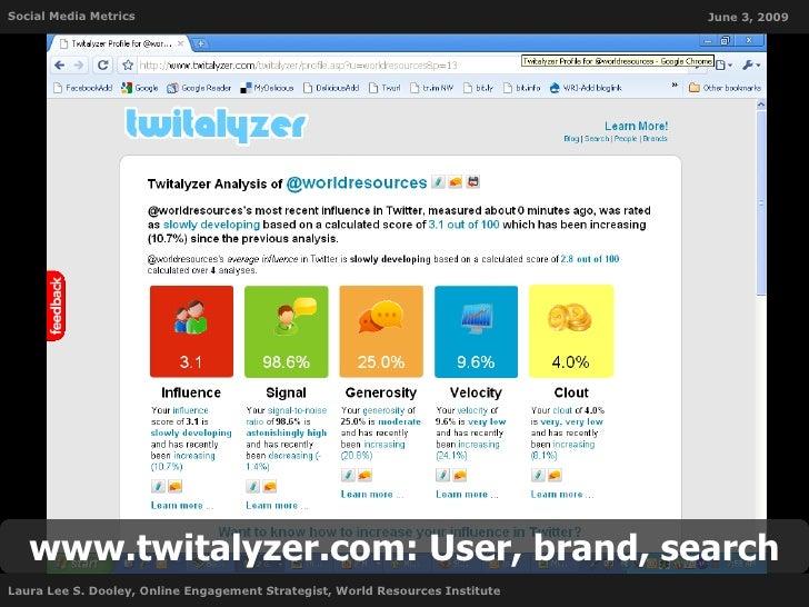 Social Media Metrics                                                           June 3, 2009        www.twitalyzer.com: Use...
