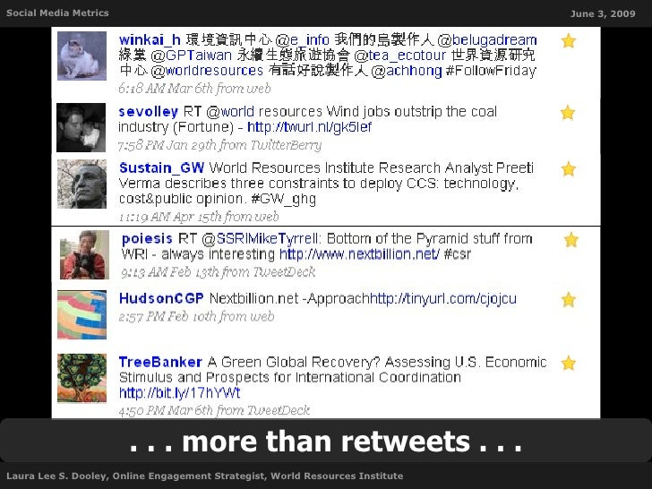 Social Media Metrics                                                           June 3, 2009                            . ....