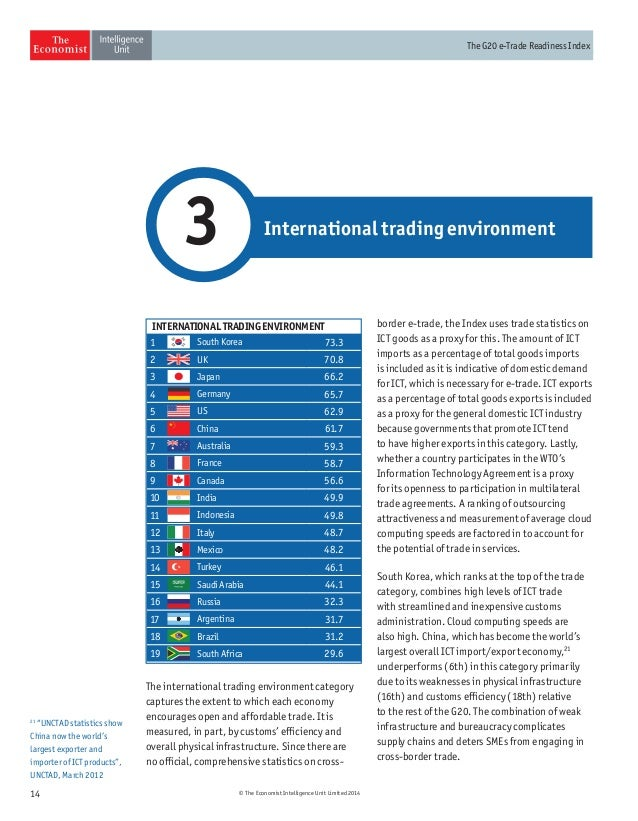 The G20 e-Trade Readiness Index