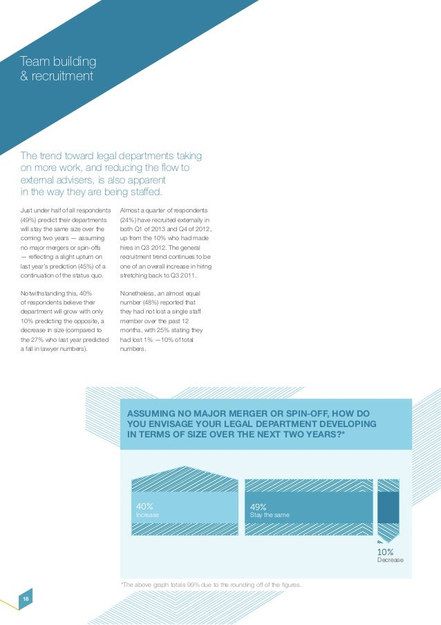 EMEA Legal Benchmarking Survey by Laurence Simons