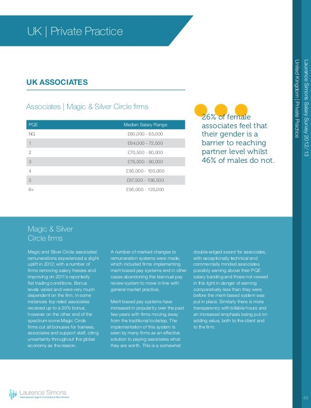 Legal Salary Survey 2013/12 by Laurence Simons