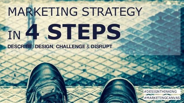 MARKETING STRATEGY IN 4 STEPSDESCRIBE, DESIGN, CHALLENGE & DISRUPT   #DESIGNTHINKING #MARKETINGCANVAS