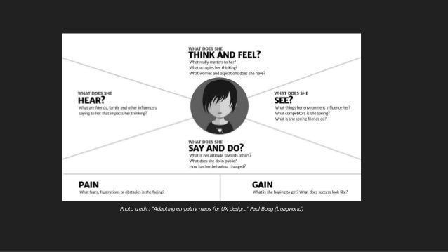 "Photo credit: ""Adapting empathy maps for UX design."" Paul Boag (boagworld)"