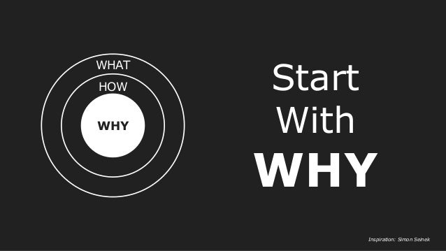 WHY HOW WHAT Start With WHY Inspiration: Simon Seinek