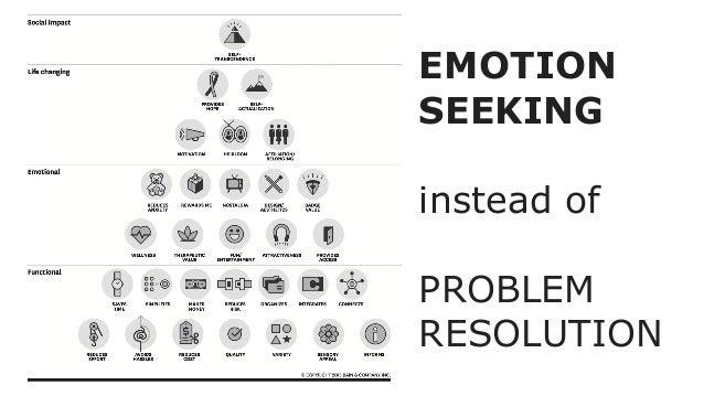 EMOTION SEEKING instead of PROBLEM RESOLUTION