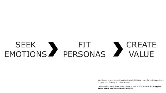 SEEK EMOTIONS FIT PERSONAS CREATE VALUE Your brand is your more important asset. It takes years for building a brand but y...