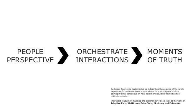 PEOPLE PERSPECTIVE ORCHESTRATE INTERACTIONS MOMENTS OF TRUTH Customer Journey is fundamental as it describes the essence o...