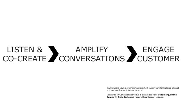 LISTEN & CO-CREATE AMPLIFY CONVERSATIONS ENGAGE CUSTOMER Your brand is your more important asset. It takes years for build...