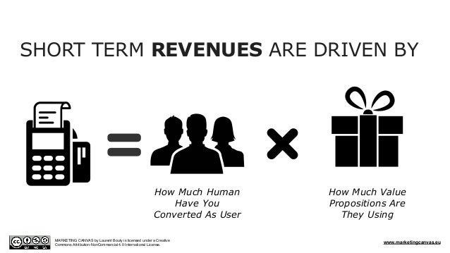 How Much Human Have You Converted As User How Much Value Propositions Are They Using SHORT TERM REVENUES ARE DRIVEN BY MAR...