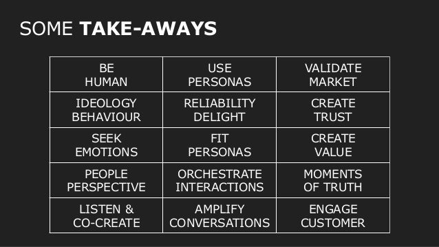 BE HUMAN USE PERSONAS VALIDATE MARKET IDEOLOGY BEHAVIOUR RELIABILITY DELIGHT CREATE TRUST SEEK EMOTIONS FIT PERSONAS CREAT...
