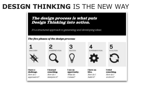 DESIGN THINKING IS THE NEW WAY