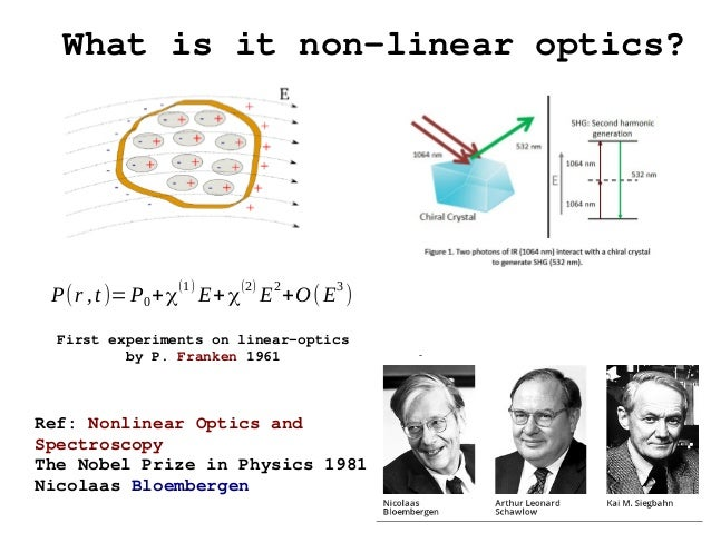 Theoretical Spectroscopy Lectures: real-time approach 1 Slide 2