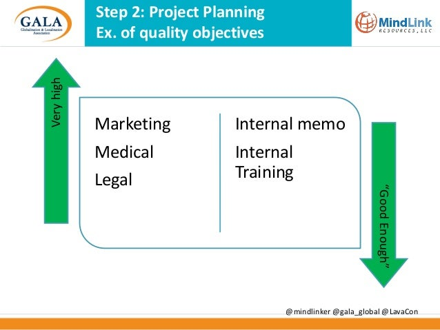 internationalization steps and process objectives Creating stunning presentation on internationalization strategies economic plan ppt slides with predesigned templates, ppt slides, graphics, images, and icons.