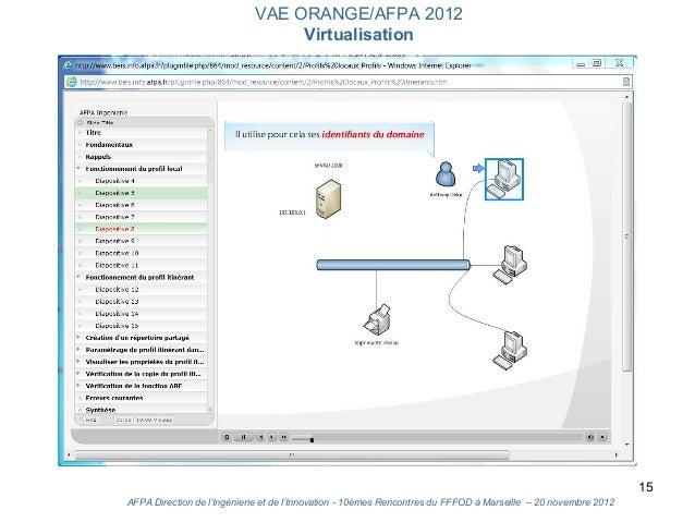VAE ORANGE/AFPA 2012                                 Virtualisation                                                       ...