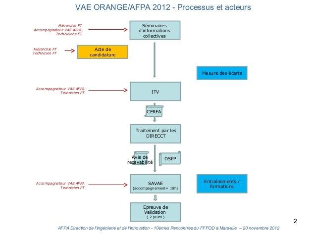 VAE ORANGE/AFPA 2012 - Processus et acteurs           Hiérarchie FT                                 SéminairesAccompagnate...
