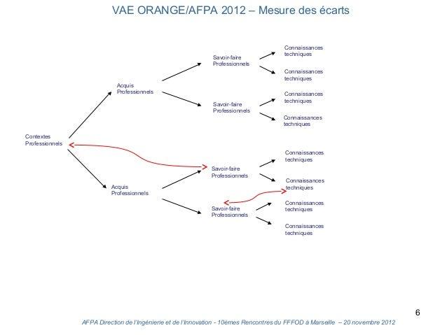 VAE ORANGE/AFPA 2012 – Mesure des écarts                                                                                  ...