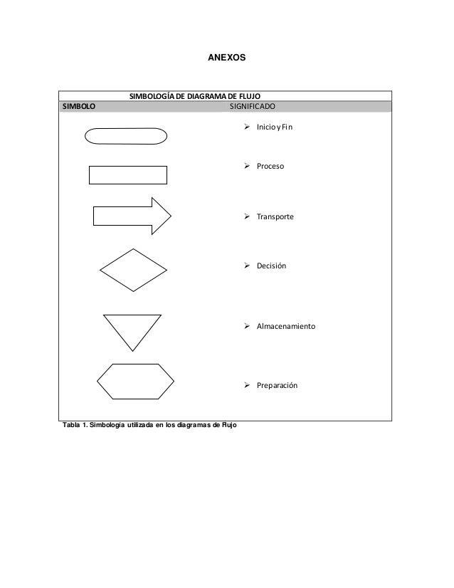 Lavanderia y servicios la espumosa anexo tabla n3 19 ccuart Choice Image