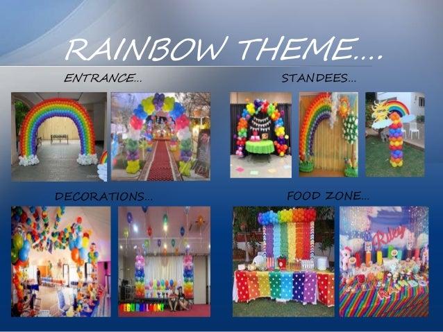 Lavanya bday themes Party Ideas