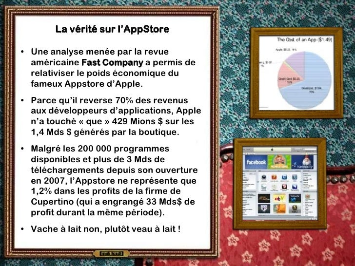 La vérité sur l'AppStore  • Une analyse menée par la revue   américaine Fast Company a permis de   relativiser le poids éc...