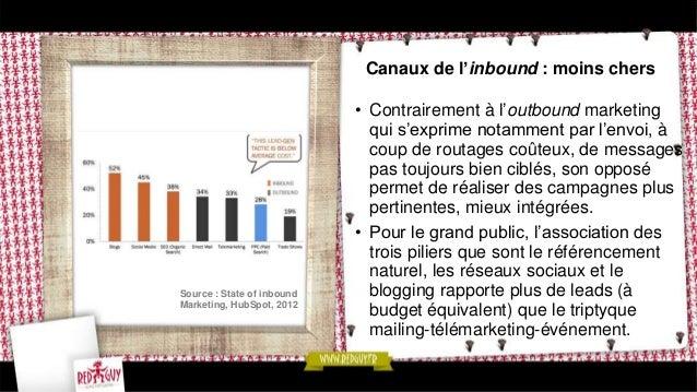 • Pour résumer l'inbound marketing en parodiant La Fontaine : Rien ne sert de matraquer, il faut intéresser à temps !