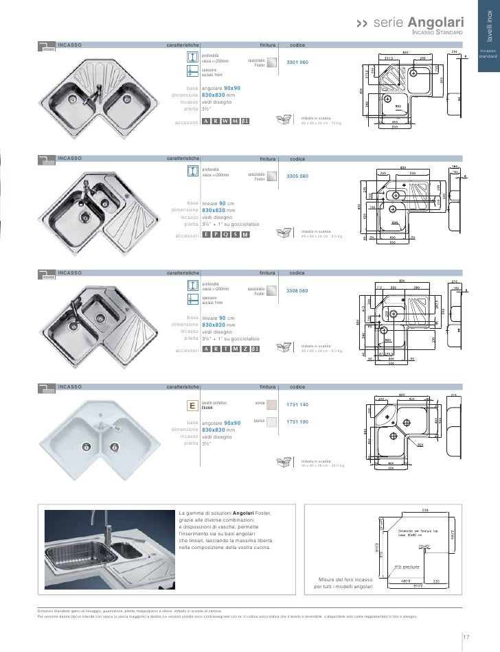 lavelli(2) - Dimensioni Lavelli Cucina
