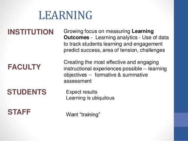 LEARNING INSTITUTION FACULTY STUDENTS Growing focus on measuring Learning Outcomes - Learning analytics - Use of data to t...