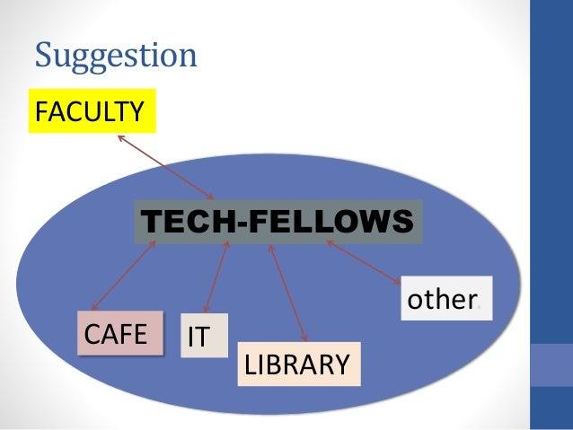 AUTONOMOUS LEARNING & COLLABORATION Tech Fellow Training Model