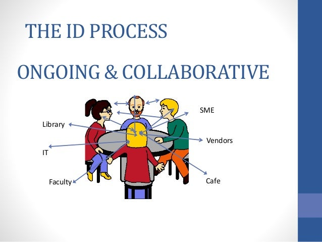 The PROCESS of assisting faculty with the design and implementation of an online or hybrid course