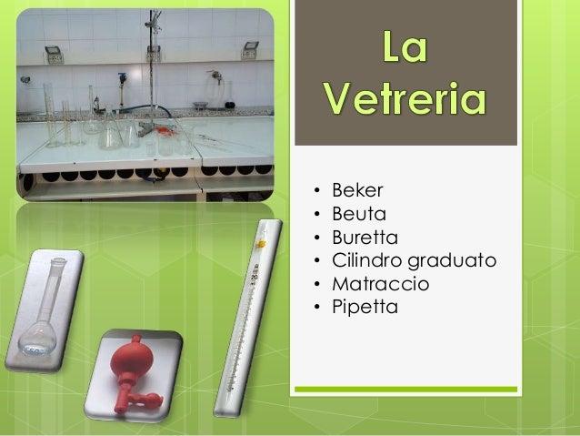 • • • • • •  Beker Beuta Buretta Cilindro graduato Matraccio Pipetta