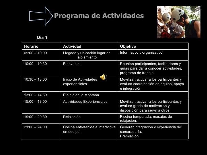 Programa de Actividades Día 1 Generar integración y experiencia de camaradería. Premiación Cocina entretenida e interactiv...