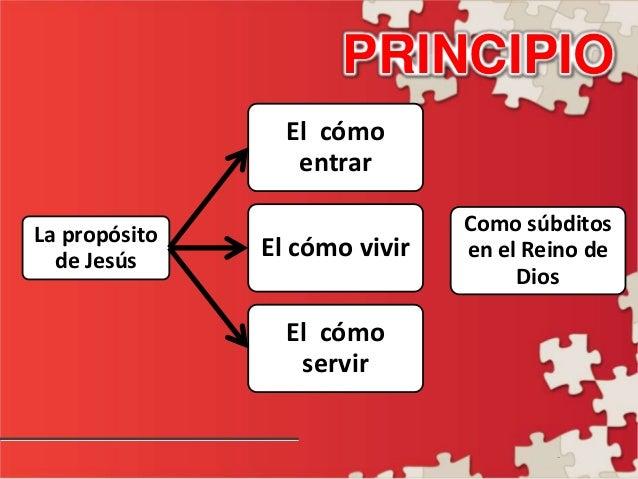 - PRINCIPIO La propósito de Jesús El cómo entrar El cómo vivir El cómo servir Como súbditos en el Reino de Dios
