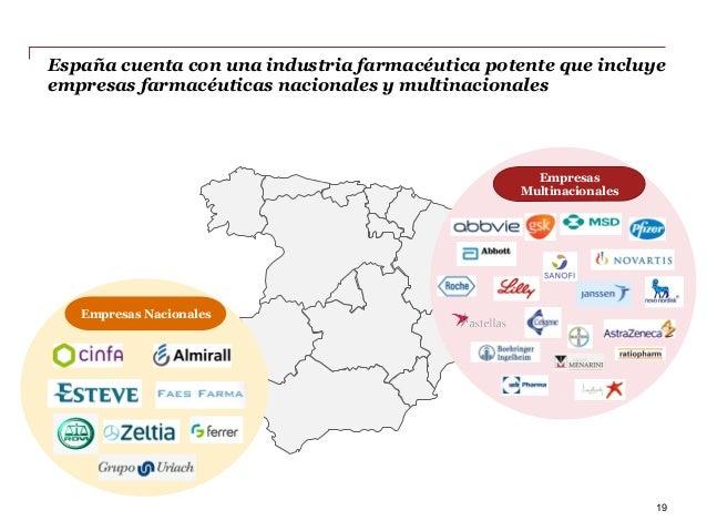 Qu Empresas Ofrecen Hosting En Espa A Marco Barcellona - Empresas ...