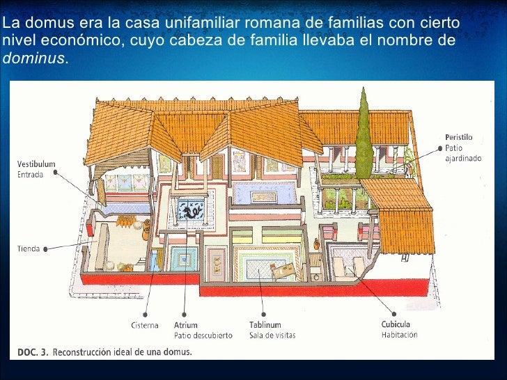La vivienda romana - La casa romana ...