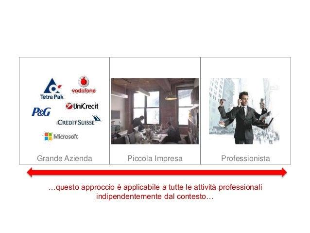Due tipi di branding… PERSONAL PROFESSIONAL Mi presento come individuo Mi presento per le mie capacità professionali …non ...