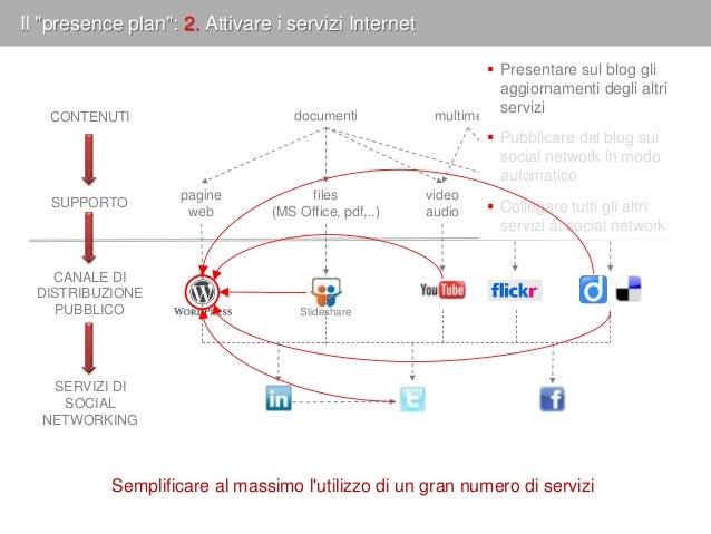 """Il """"presence plan"""": 3. Dotarsi degli strumenti: PC, Smartphone, Tablet  Strumenti sul PC: – Office (dal 2007 in su) – Mov..."""