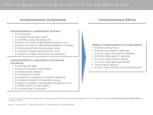 """Smart Working: perché… considerazioni """"strategiche"""" Indice di complicazione (complicazione organizzativa) 35 X 1955 2010 I..."""