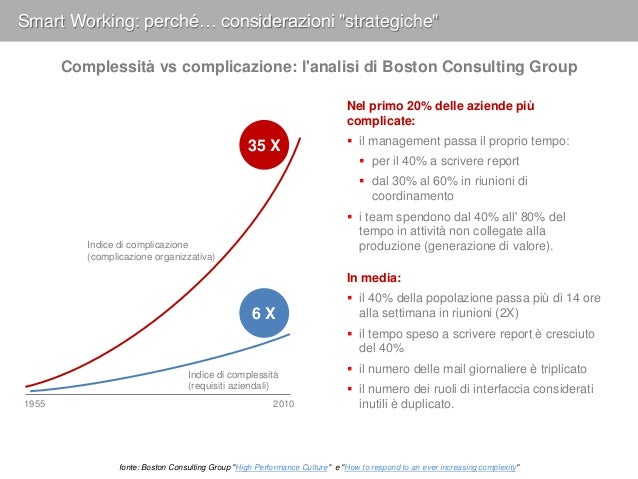 2012 CEB Senior Executive Survey: http://www.executiveboard.com/exbd-resources/pdf/executive-guidance/eg2013-annual-final....
