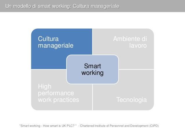 """Un modello di smart working: Cultura manageriale cultura manageriale e organizzativa """"fondata sulla fiducia"""": il convincim..."""
