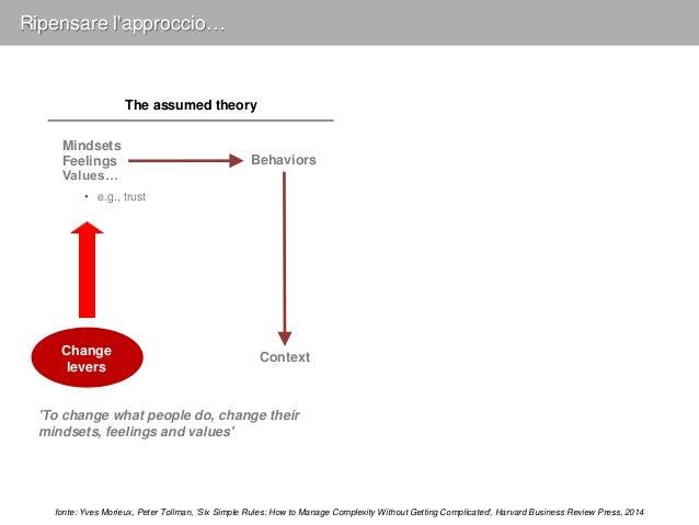 Le performance aziendali sono un risultato diretto del comportamento delle persone: di quello che fanno, di come interagis...