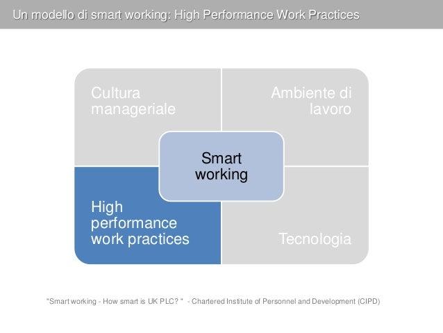 Un modello di smart working: High Performance Work Practices *…queste pratiche possono essere concepite come delle pratich...